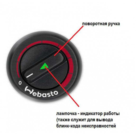 Поворотный регулятор 12/24В